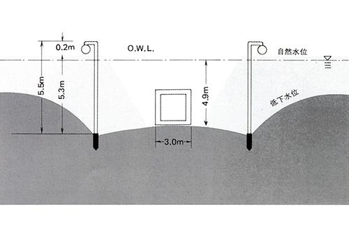 導水路幹線工事・掘削面・法面安定工事