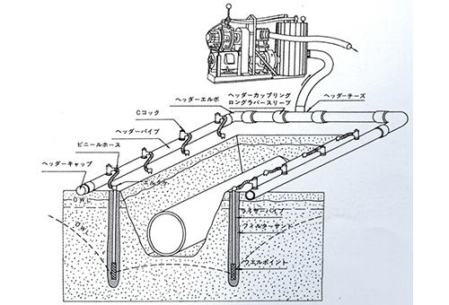 プラントポンプ設置例